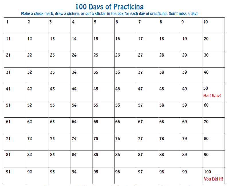 100days_of_Practicing